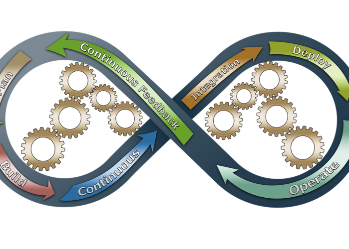Rethink your application development if it doesn't align with these 5 objectives
